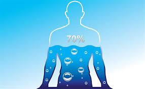 اثرات شگفت انگیز آب روی بدن انسان