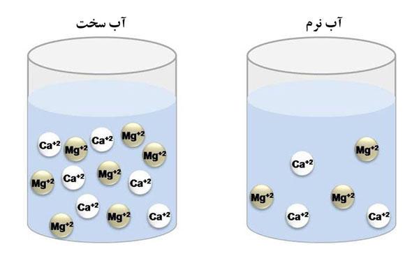 سختی آب چیست؟